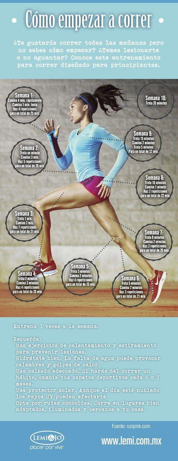 Si te interesa salir a correr pero no sabes cómo hacerlo, aquí hay una guía completa que te dará toda la información que necesitas. | 17 Guías visuales de ejercicio que te motivarán a ponerte en forma