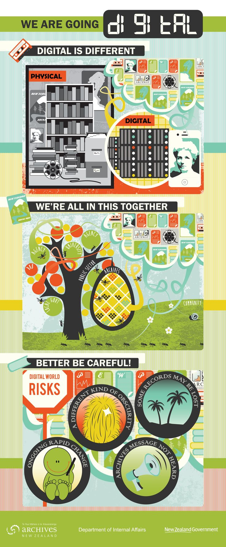 """Archives NZ - """"We are going Digital"""" #infographic"""