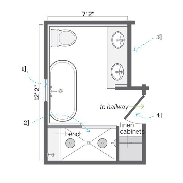 diy small bathroom floor plans shed dormers raised the roof for a luxe master bath