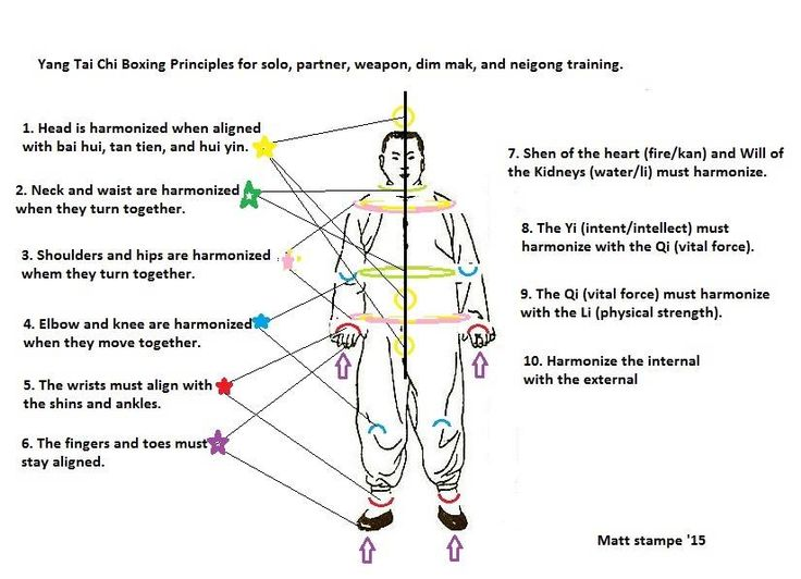 2644 Best Images About Tai Chi And Qigong On Pinterest