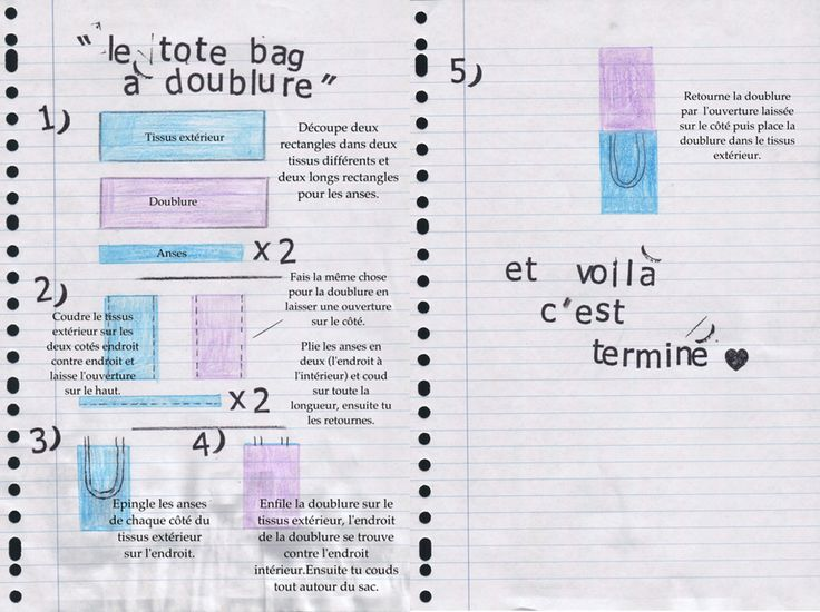 tuto-tote-bag-doublure.jpg (1184×885)