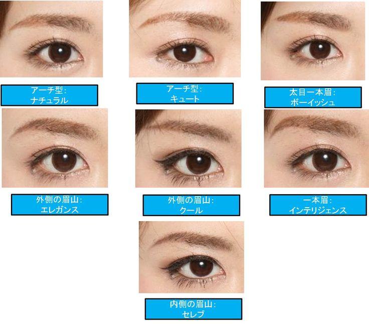 あなたの顔に合う眉はどれ?プロが教える7パターンの描き分けテク