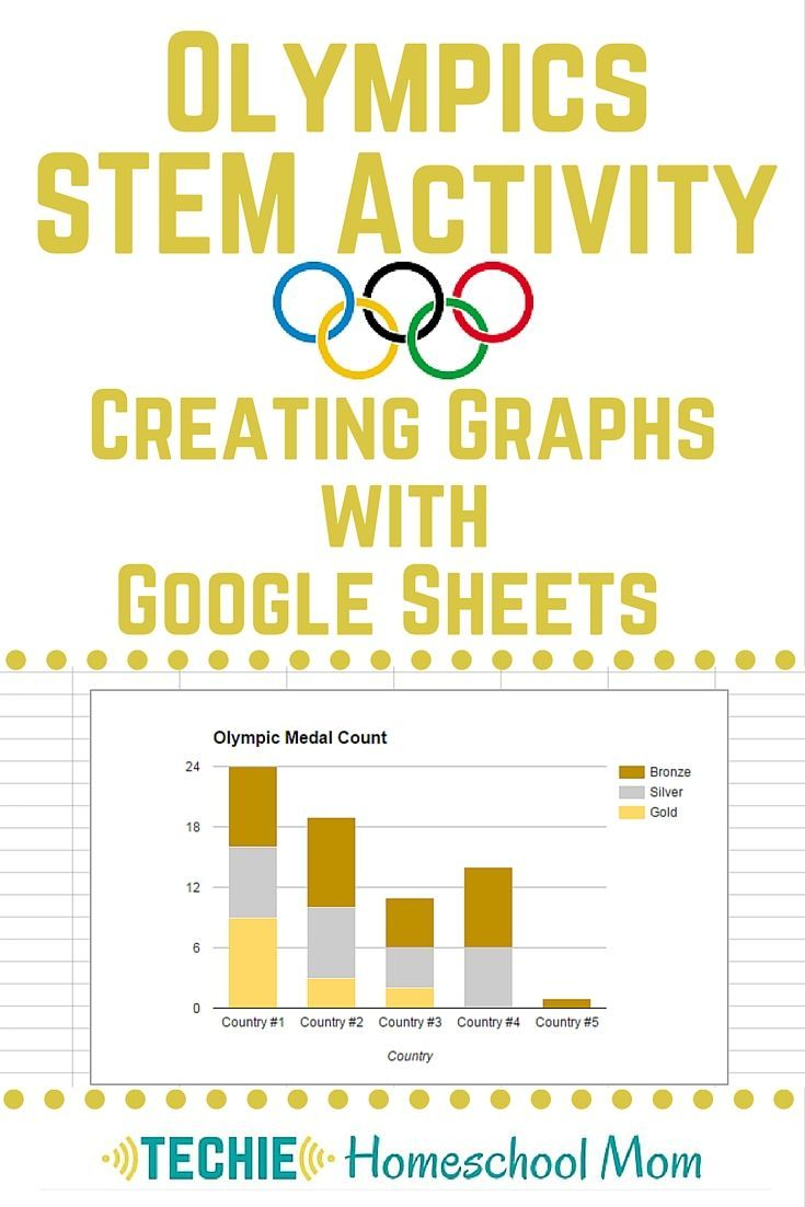 Try out this STEM activity from the Olympics Online Unit Study. By tracking medal standings during the Olympic Games, your family will learn…