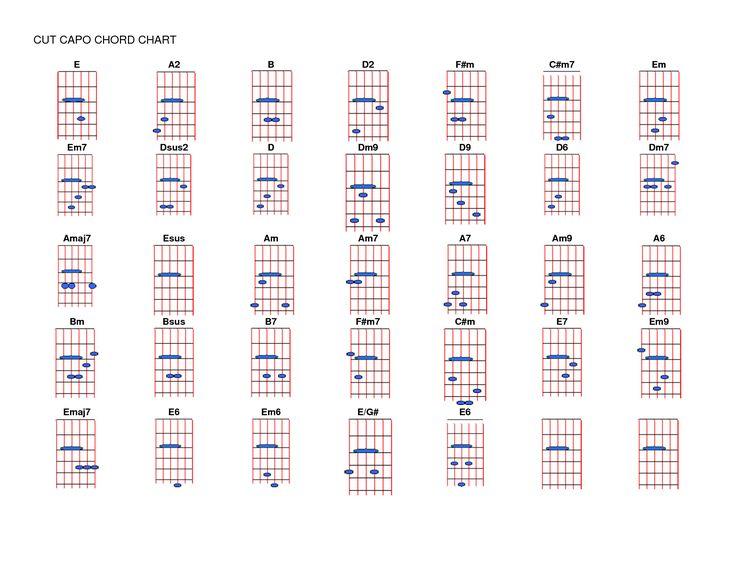 Cut Capo Chord Chart  Cut Capo Chord Chart  Guitar