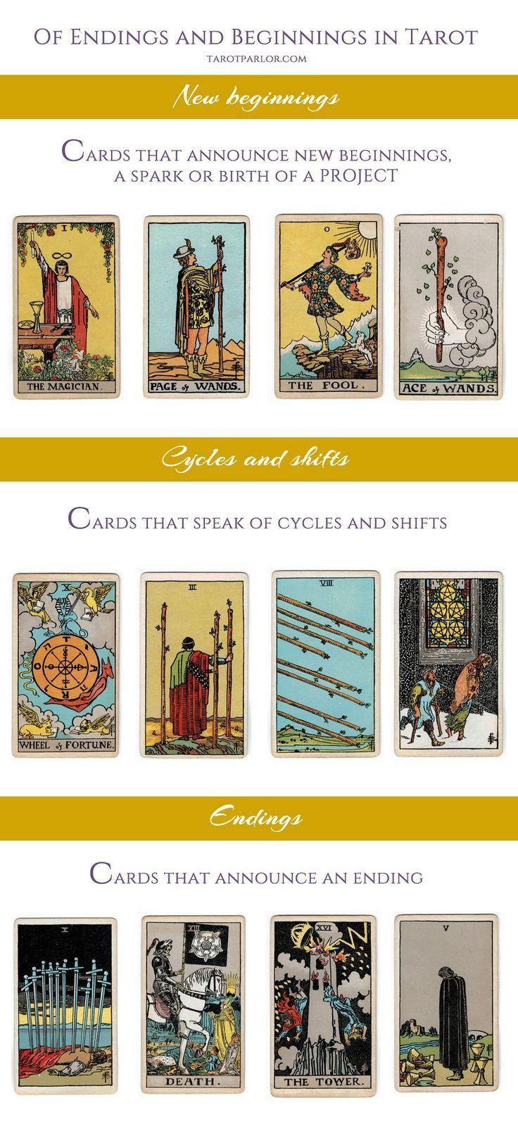 free tarot card reading for scorpio