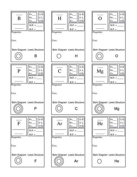 Periodic Table Basics Worksheet Answer Key Science