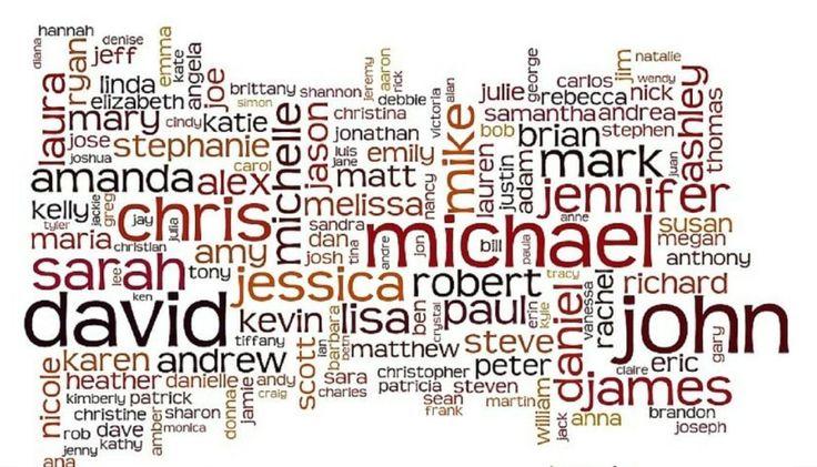 Significado dos nomes na psicogenealogia