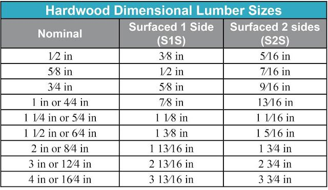 Lumber Core Plywood 6mm Thick Standard Size Philippines