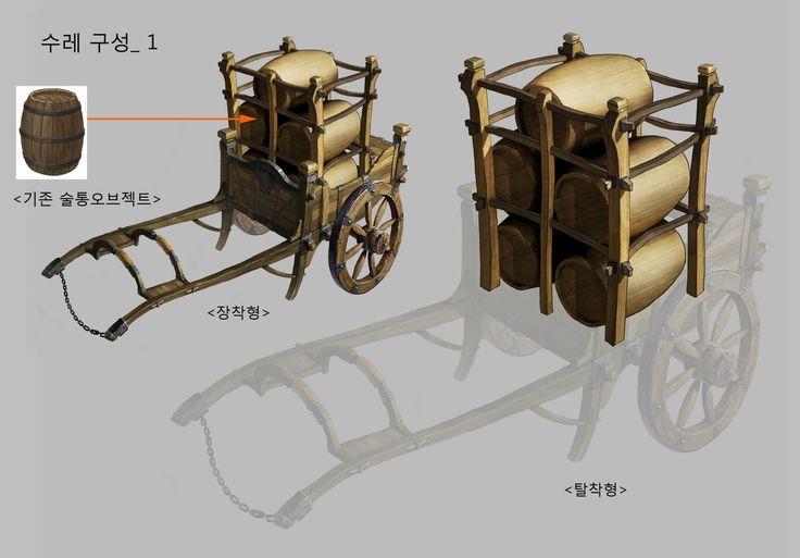 수레_02, KKS ~ on ArtStation at https://www.artstation.com/artwork/wagon-2b9a04b3-ef76-46ab-8d41-930278ce63f5