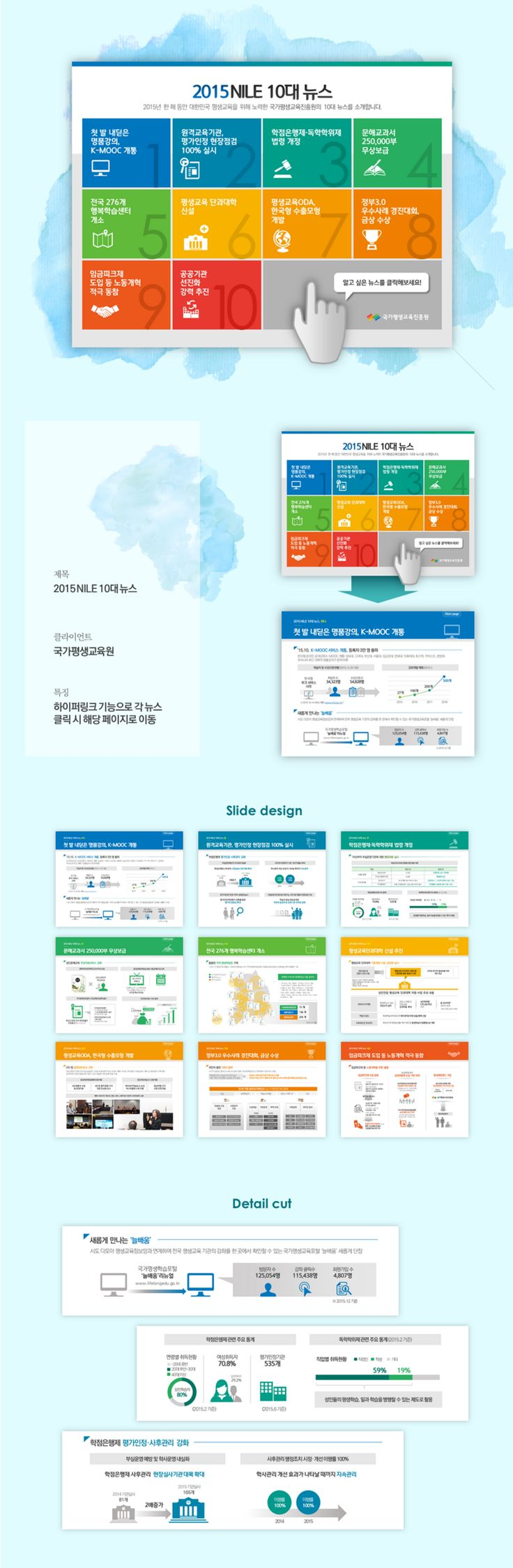 2015 NILE 10대 뉴스 Client : 국가평생교육원 Design by : PTWIZ