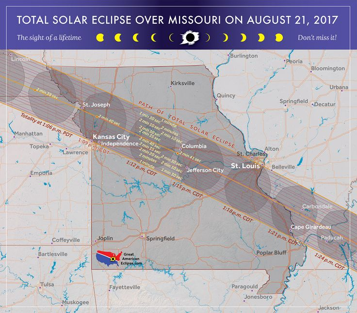 2017 Total Solar Eclipse in Missouri