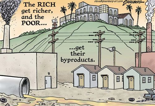 Editorial Cartoons: Poverty/Environmental Justice | Teaching Tolerance