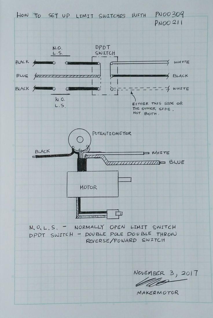 PN00309 12v Brushless DC (BLDC) 115v 230v ac Gearmotor
