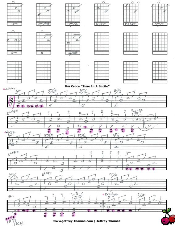 123 best Music images on Pinterest | Guitar chords, Guitar chord and ...