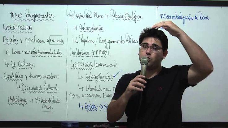 TENDÊNCIAS PEDAGÓGICAS - PARTE III