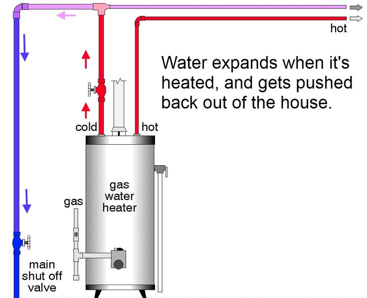 1000 Ideas About Thermal Expansion On Pinterest