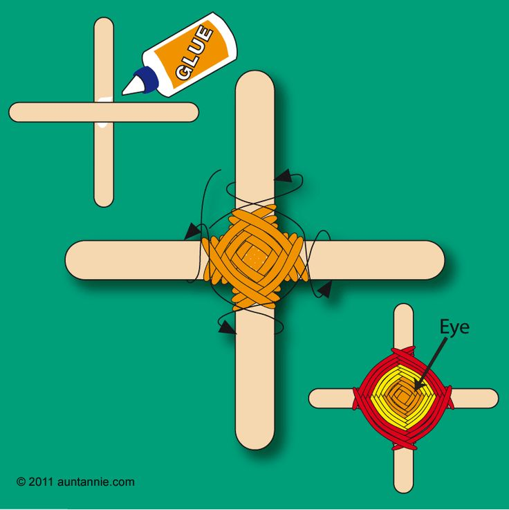 How to make a God's Eye.The Ojo de Dios (Eye of God in Spanish) is woven with yarn and wood, often with several colors. The weaving of an Ojo de Dios is an ancient contemplative and spiritual practice for many indigenous peoples in the Americas, and beliefs surrounding them vary with location and history. Some people believe they were originally part of the sophisticated religion of the Ancient Pueblo Peoples.