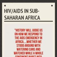 This is a great information poster that basically states that Africa is definitely judged by their history of HIV/AIDS and how they respond to it. Everyone is going to have their own outlook and perspective on the topic.