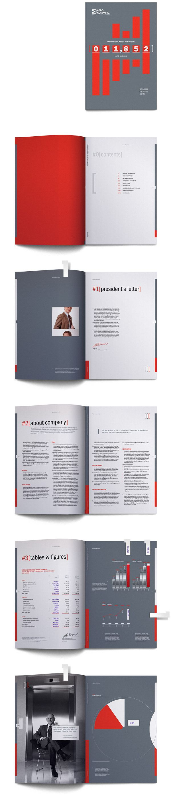Annual Report ideas