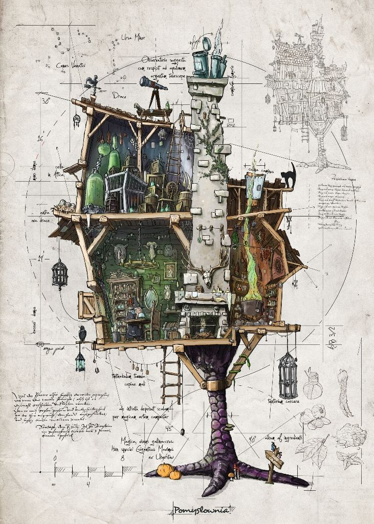 """plan of the house by """"pomyslownia"""""""