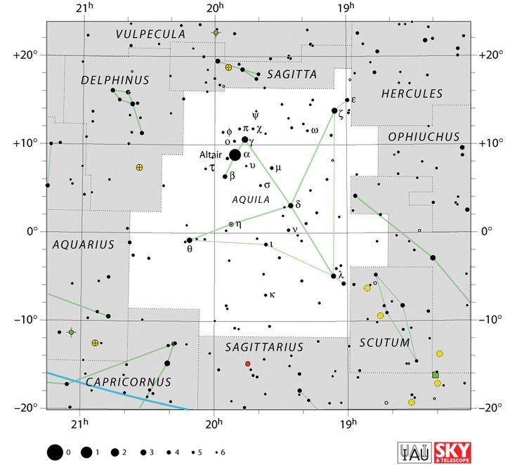 Aquila constellation,star chart,star map