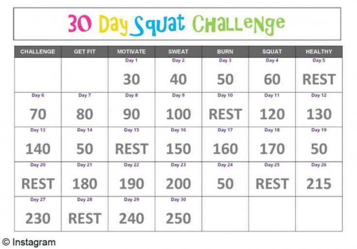 La promesse ? Des cuisses plus fines et des fesses plus fermes en 30 jours seulement. Le 30 days squat challenge c'est « la » tendance du moment pour maigrir...