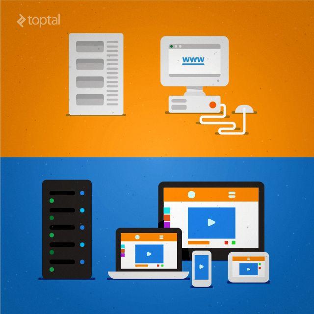 7 best TSPLLC images on Pinterest Small businesses, Technology