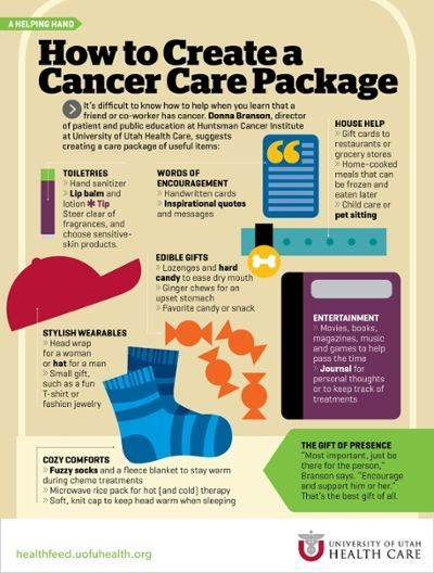 It's difficult to know how to help when you learn that a friend or co-worker has cancer. Donna Branson, director of patient and public education at Huntsman Cancer Institute at the University of Utah, offers tips to create a care package of useful items.