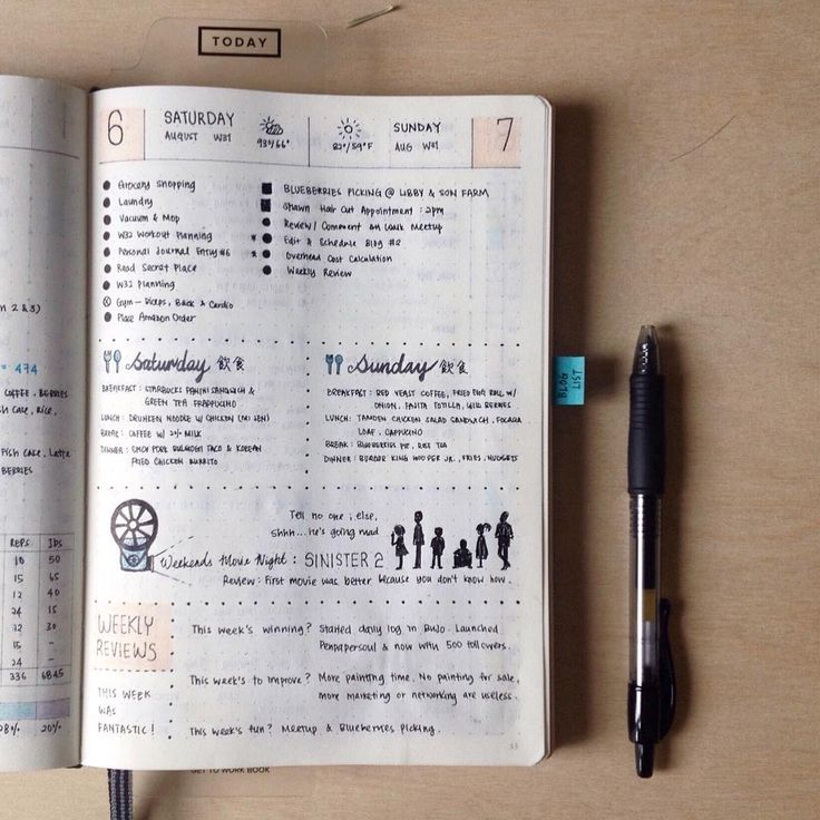 @penpapersoul Bullet Journal: From my last weekends'. No time ladder, just task…