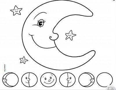 Fases de la lluna