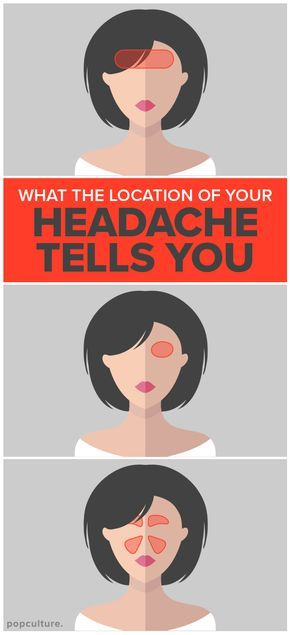 Headaches are, to put it bluntly, a pain. Read on to find out about the four most common locations of of headaches, what location means, and how to make the pain disappear. Popculture.com #headache #headachepain #asprin #headacherelief #womenshealth #healthyliving #migrane #sinuses