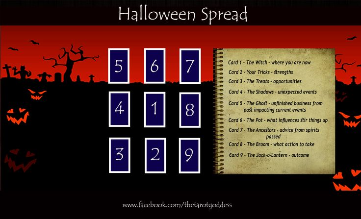Image result for halloween tarot spread