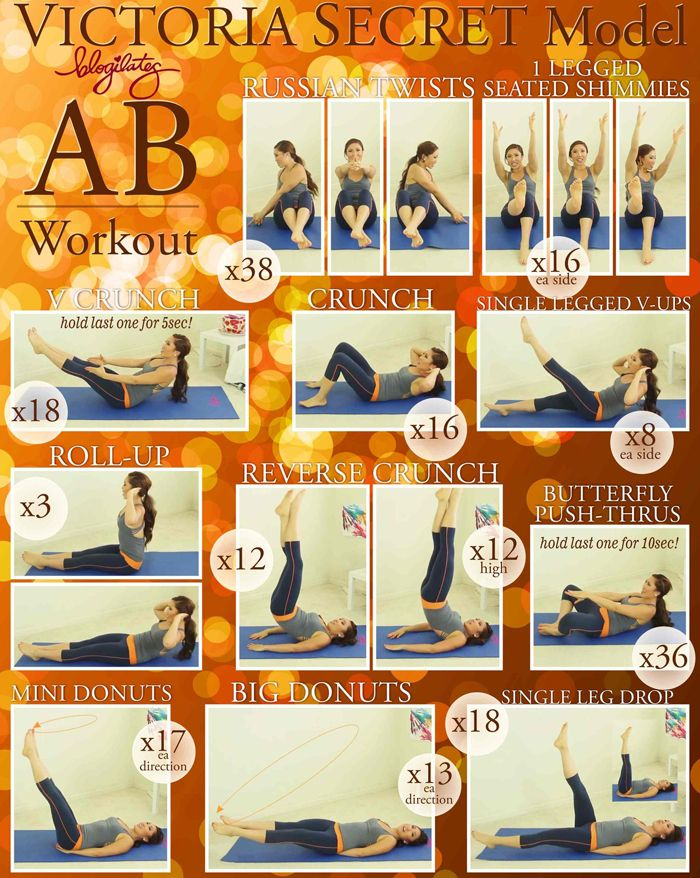 WEEKEND FIT TIPS FAB LIST