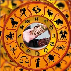 Importance of Nakshatra Gender in Marriage Matching
