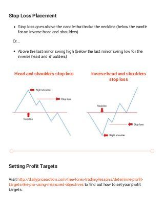 All forex chart patterns pdf