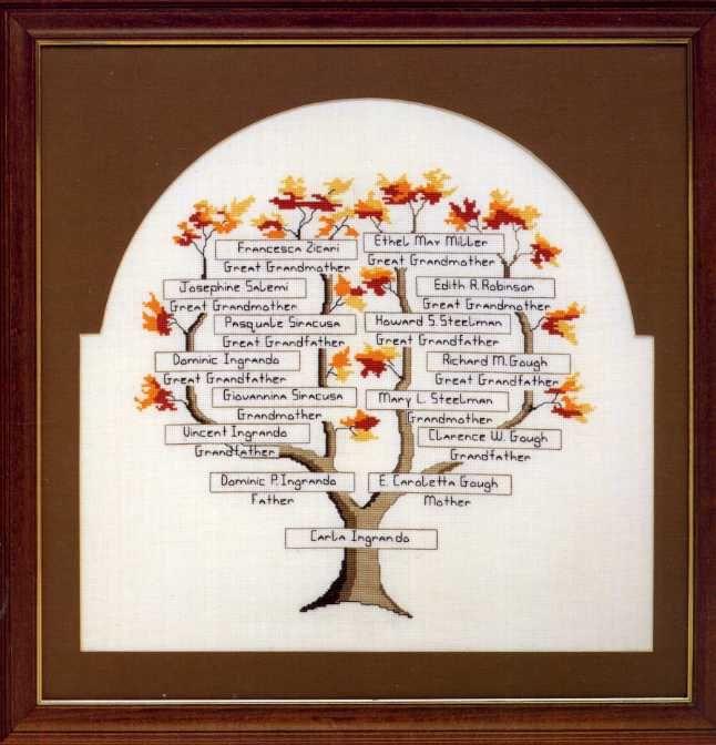 My Family Tree Crosstitch Pattern by Caroletta Ingrando
