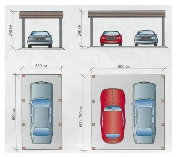 common garage sizes for one or two cars