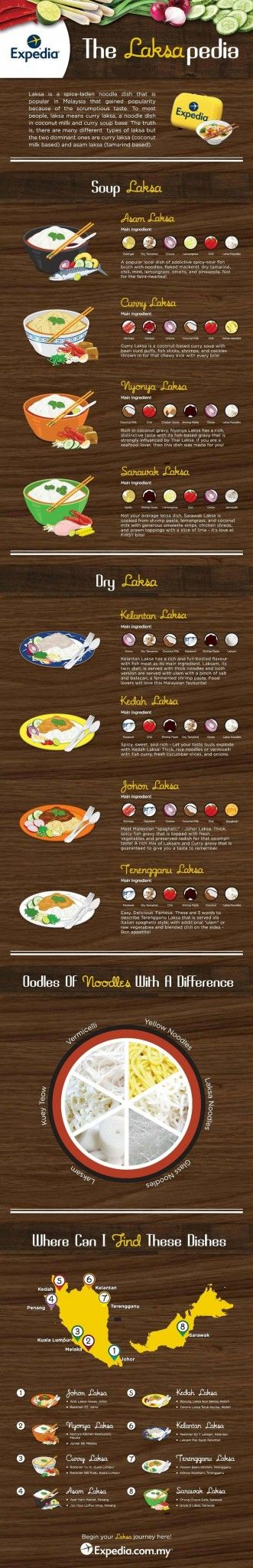 Traditional The 8 Different Kinds Of #Laksa And Where To Get Them In #Malaysia..., ,