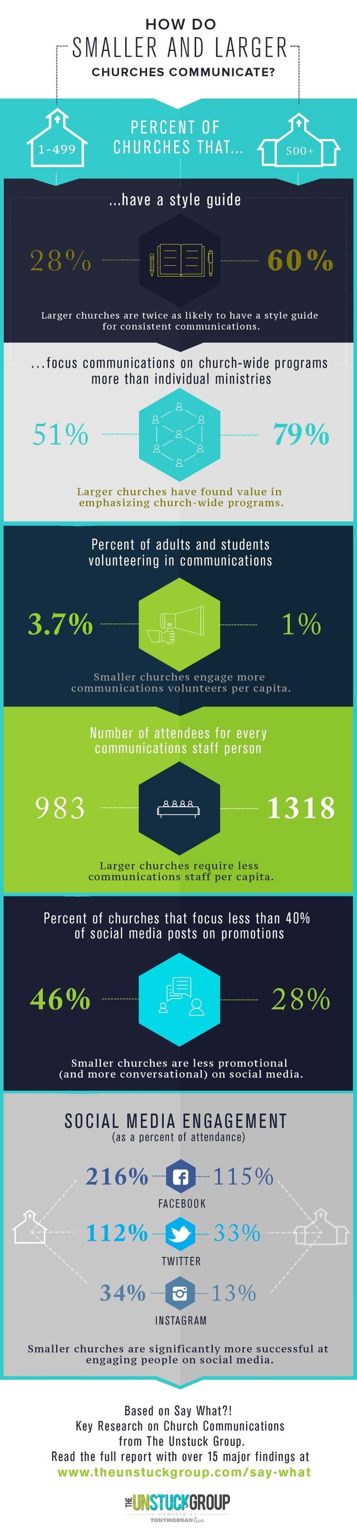 79 best visitor experience ideas images on pinterest church ideas