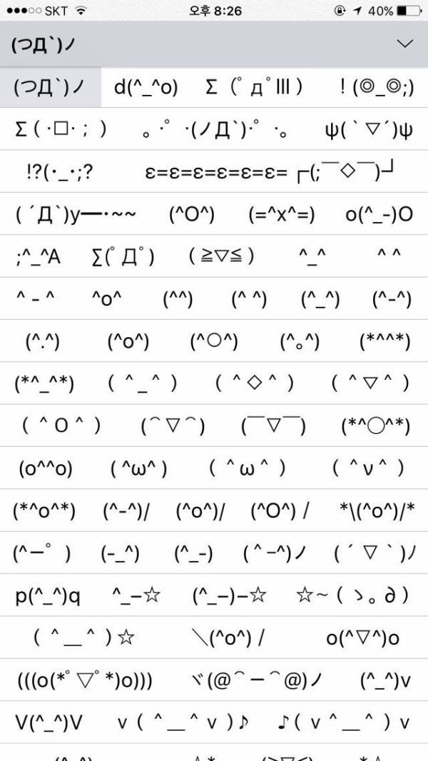All Kinds Of Text Smileys In The World – Themes Company ...  Text Emoticons Symbols