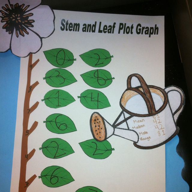 Stem and Leaf Plot Graph A fun and different way to visually represent a Stem and Leaf Plot Graph!