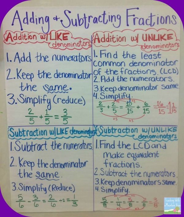 Adding and Subtracting Fractions Anchor Chart and a link to a FREE Foldable from #4MulaFun. by sabrina