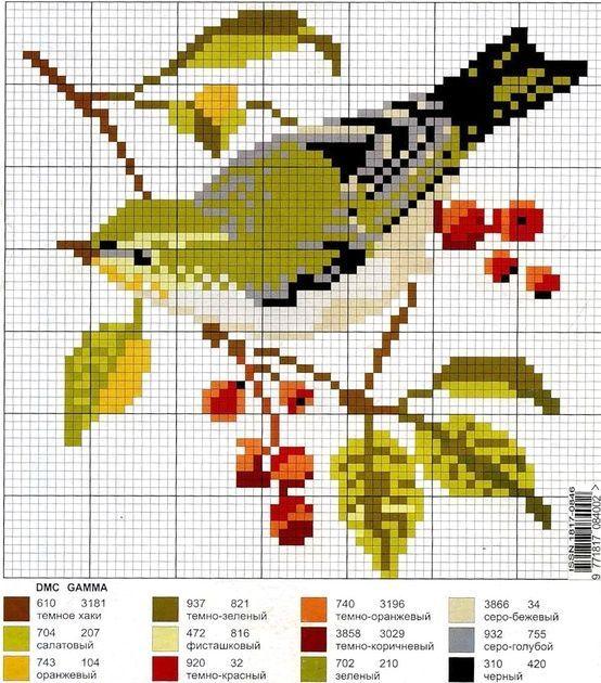 Mi semana en Pinterest (XXII): Pájaros de punto de cruz | La letra B.