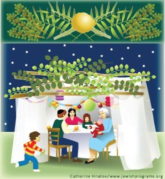 Image result for Cartoon image celebration in sukkah