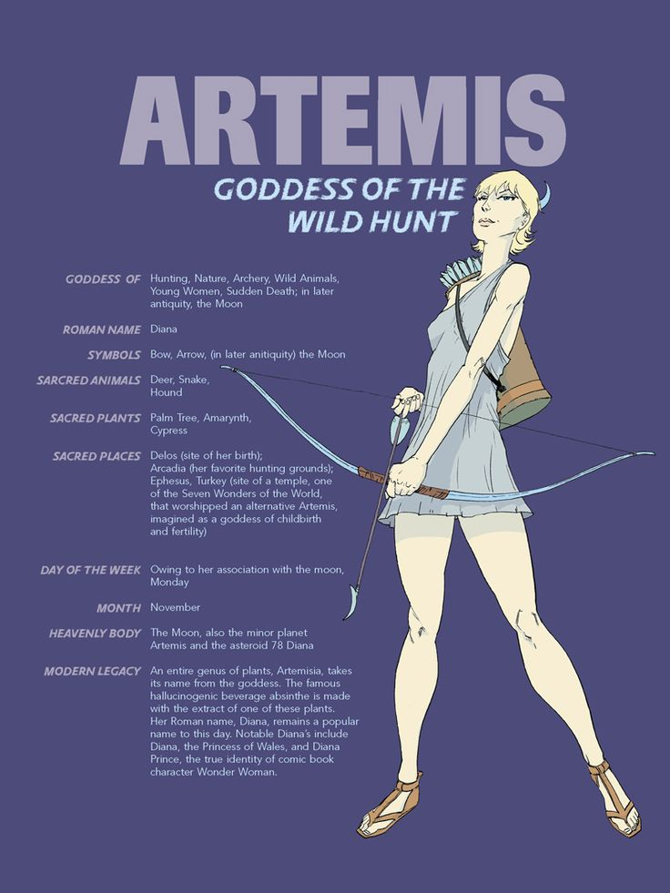 Artemis Goddess of the hunt, the wilderness, wild animals and the moon.
