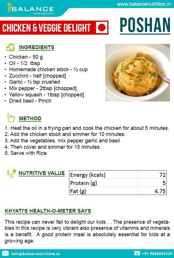 39 best Wall of Fame Balance Nutrition :-) images on Pinterest ...