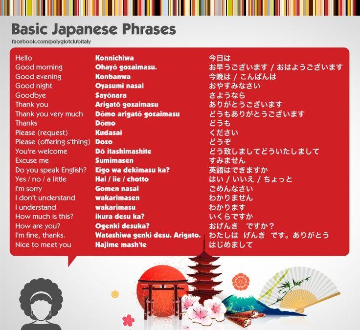 Help With Learning Japanese Nihongo Pinterest Photos