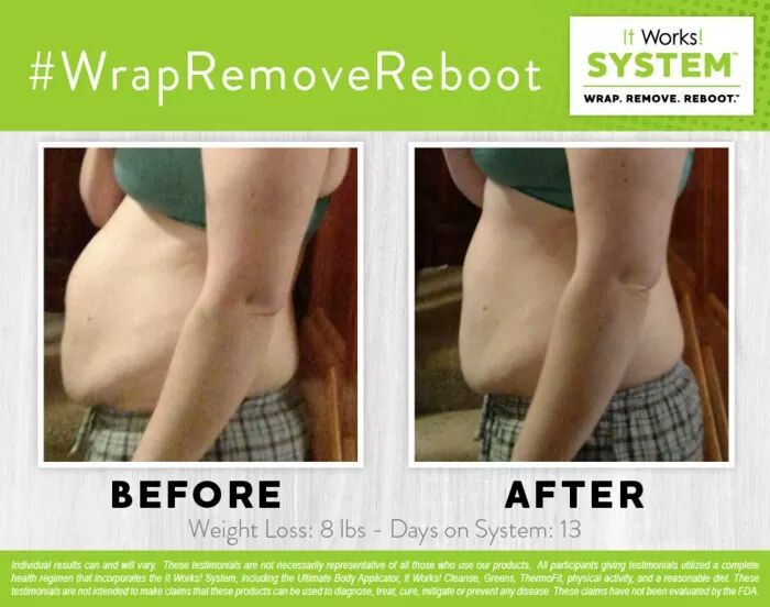 It Works System Review...check it out! :)