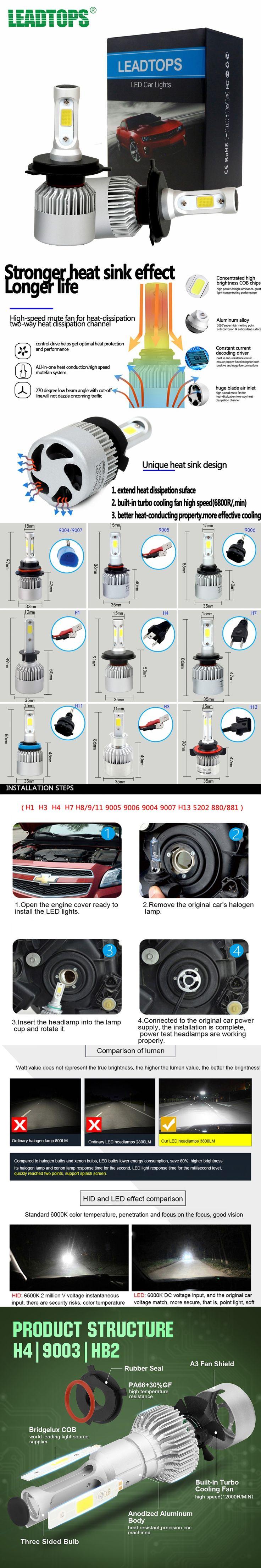 LEADTOPS H11 LED 9004/HB1 H4/9003/HB2 Car Headlight Bulb H3 H7 H1 LED 9005 Beam 72W 8000LM Auto Hi/Lo Car External Lights 12v CH
