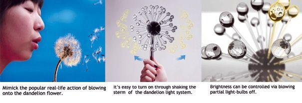 Secret Of Light – Lamp by Qin Xue, Cao iXiaoxiao & Wei Hangshuai » Yanko Design